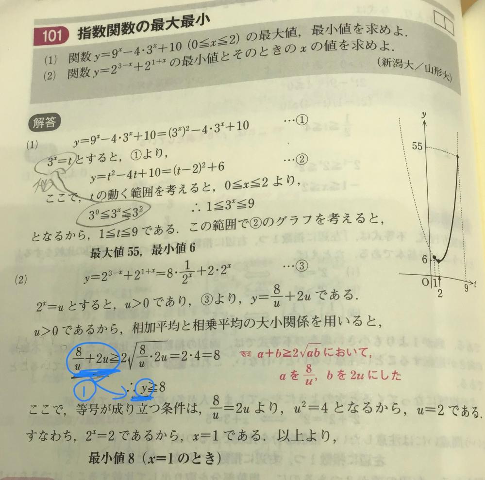 数学Ⅱ、指数関数の質問です。 ①について、8/u+2u≧2√8/u・2uの8/u+2uの部分はなぜ「y=」に変換できるのですか。教えてください。よろしくお願いします。