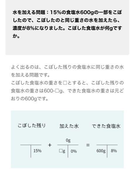 数学の食塩水の問題について教えてください。 画像の問題なのですが、15%の食塩水600gをこぼした残りも15%となっていますが、こぼした時点で残りの食塩水は15%にはならない気がするのですが、何故こぼして後も濃度は変わらず15%となっているのでしょうか?