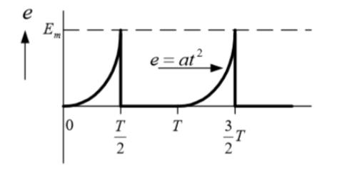 交流の平均値と実効値についてです。 この波形の実効値と平均値を求めていただきたいです。 宜しくお願い致します。