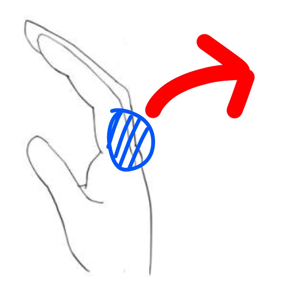 画像のように、右手の第2関節のみ曲げて矢印方向に反らせると印をつけた部分が痛みます。指を伸ばした状態で反らせたり、左手で同じことをしても痛くないです。 ただ、若干感じるか感じないか程度に何となく...