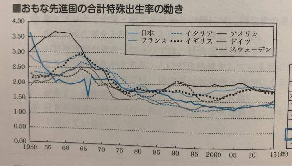 1965年、日本で何があったのですか?