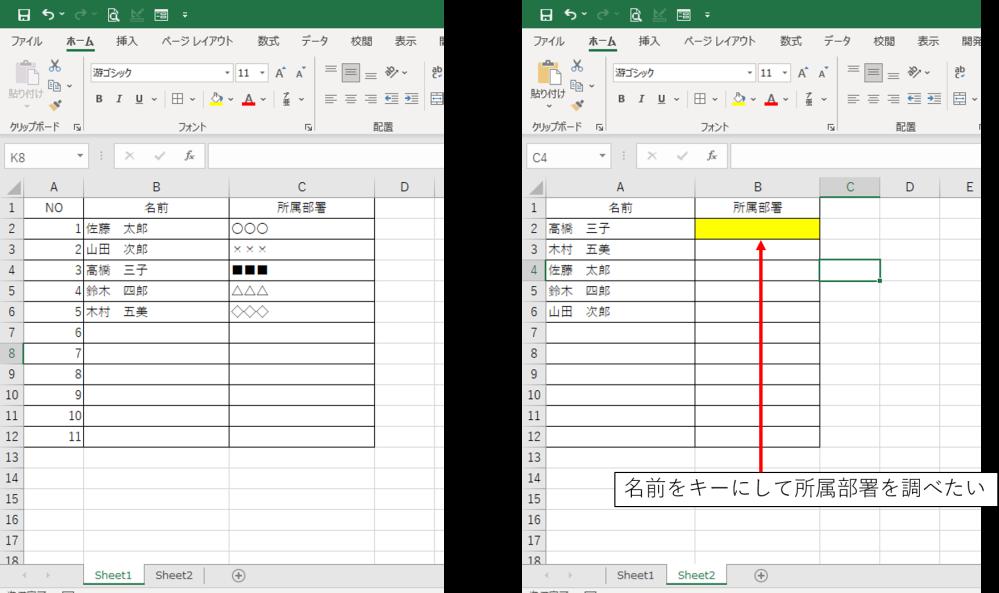 エクセル関数について 添付のようなエクセルデータがあります。 Sheet1には「名前」「所属部署」が記録されております。 Sheet2には「名前」のみが記録されております。 「名前」をキーとして「所属部署」を調べる関数はありませんでしょうか。 もしあれば、教えていただけないでしょうか。 よろしくお願いいたします。