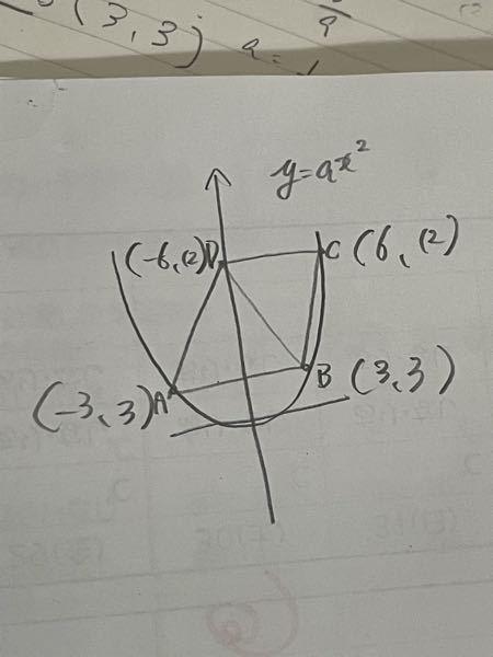 中3数学 関数 教えて下さい。 図が見にくくてすみません。 この四角形の面積を二等分する直線の式の作り方教えて下さい。 ご回答よろしくお願いします