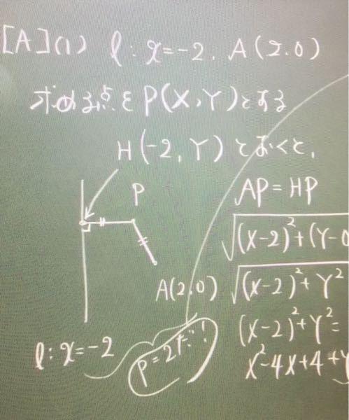 なぜPが2だとこの図から分かるのですか?