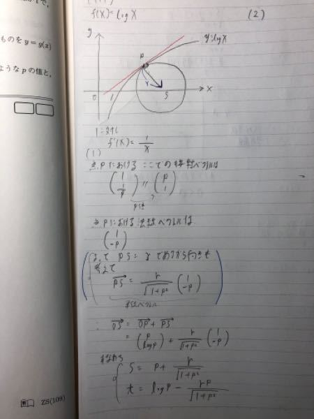 数学3の問題について f(x)=logxとする。曲線y=f(x)上の点P(p,q)を通る接線をlとする。曲線y=f(x)の下側にある点S(s,t)を中心とする円で、点Pを通り、点Pにおける接線がlで、半径がr(r>0)となるものをCとする。 問1.円Cの中心Sの座標s,tをpとrの関数として表せ。 写真の青いカッコのところがわかりません。なぜ単位ベクトルを使っているのですか?