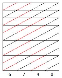 エクセルでこのようなカウント方法は可能でしょうか。 赤色の斜線の入ったセルの数を縦計でカウントする事はできるのでしょうか。 罫線の色によって分別ができれば、数式でもVBAでもかまいません。 添付の一番下がカウント数です。左から3番目が4とありますが、実際は5となります。申し訳ありません。 ご教示いただければ幸いです。