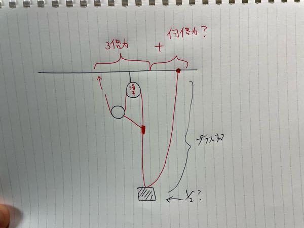 力学?について教えてください。ロープと滑車使った倍力システムがあると思いますが、写真のように3倍力システムにさらにロープを加えると何倍力になるのでしょうか? 教えてください