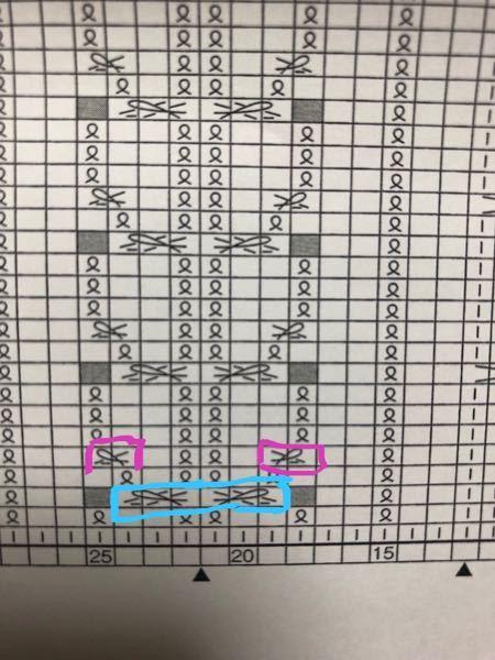 棒針編みの記号についての質問です。画像の青い部分とピンクの部分の編み方が分かりません。誰か教えて下さーい!!お願いします