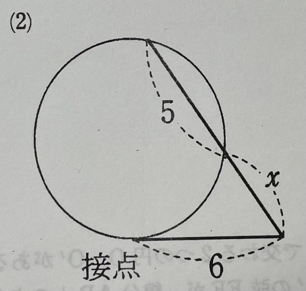 この問題のxの値の求め方を教えて欲しいです!
