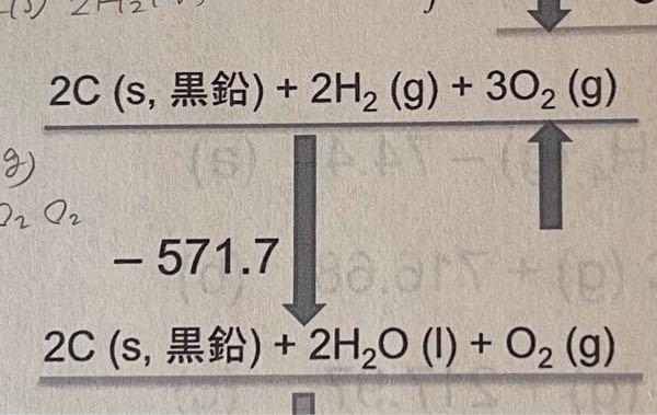 O₂が3つあったのに2つしか無くないですか?