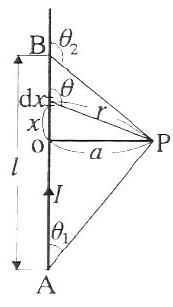 この電磁気学の問題を教えて下さい。 図に示すように、長さl(エル)[m]の有限長の直線状導体に電流I(アイ)[A]が流れているとき、任意の点Pに生じる磁界を求めよ。