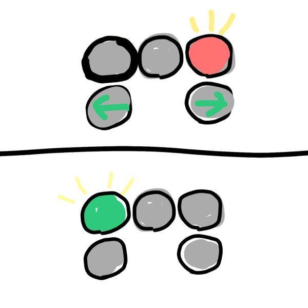 信号についてです。 原付で右折がしたい時、上のような信号だと右折できますよね。 では、下の場合はどうなんでしょうか。右折してもいいのでしょうか。もしくは信号が赤になり、矢印が表示されるまで待てば...