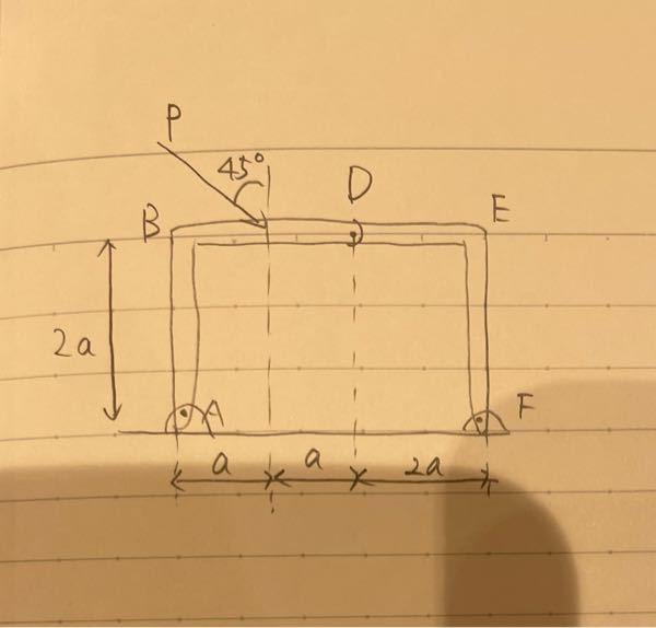 至急お願いします 図のように構造物の名称材に作用するちからをもとめよ。 点A.D.Fはピン支持されており、二つのL字型の部材は剛体である。 答えを図示せよ。