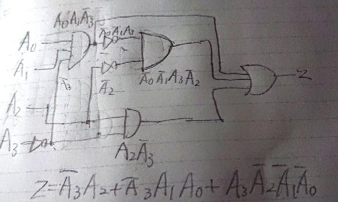 この論理式の論理回路あっていますか?間違っていたら教えてください。