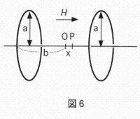 ヘルムホルツコイルの磁界の強さ 図6のようなヘルムホルツコイルの中点Oでの磁界の強さを求めよ   円形電流の作る静磁場は  (μ0Ia^2)/{2{1/(b^2+a^2)^3/2}} なので  中点Oでの磁界は  H=Ia^2{1/(b^2+a^2)^3/2}   コレであってるでしょうか? どなたか時間のある方、答えあわせ願います
