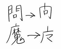 手書き漢字の省略について。 よく、「問」という字を漢字で書くとき、門構えのところを略して書いたり、「魔」という字の中の部分を「マ」と書いたりするのを見かけます。(画像参照) 私もよく使用するのですが...