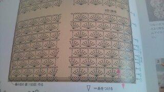 編み図,長編,おくるみ,鎖編み,立ち上がり,鎖193目,1目鎖編み
