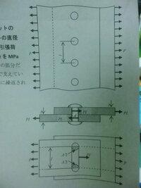 材料力学の問題について 図に示すリベット接合が等間隔ピッチ(リベットの中心間距離)L=50mmで無限に続いているとき、 リベットの直径をd=10mm,厚さt=2mmの板の単位幅あたりに作用する引張荷重をP=100N/mm と...
