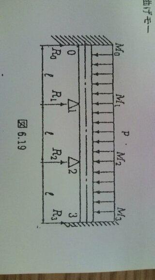図に示すように、左端と右端が固定支点である連続はりのせん断力と曲げ ...