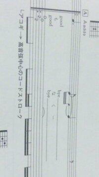 タブ譜の読み方について    画像のタブ譜で数字がかいていない弦の場所はタブ譜であらわすと0の状態でひけばいいのでしょうか?