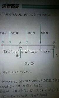 工業力学です。   図に示すはりの反力Ra、Rbの大きさを求めよ。  図がわかりにくくてすいません。