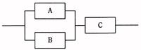 稼働率の計算ができないよ~~~~い!!!  3台のコンピュータA~Cが図のように接続されている場合、 システム全体の稼働率はいくらですか。ここで、A~Cの稼働率は すべて 0.8 とします。