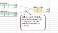 Excelで複数ブックから1つのブックに集計するときに集計するブックに複数ブックへの条件を指定して複数ブックに検索をかけて集計できますか? たとえば、 Book1.xlsが  A 100  B 250 Book2.xlsが  A 200  B 150 だとすると 集計ブックでは、Book1.xlsとBook2.xlsに対して検索をかけて、集計ブックのA、Bが一致したときに ...