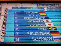 オリンピックでのこの写真の水面に映っている選手の名前等は、どういった仕組みで映っているのでしょうか?