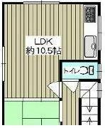 冷蔵庫の配置 LDKが10.5帖と狭いのですが、 冷蔵庫、ダイニングテーブル(4人用)、あとキッチンテーブル(レンジ等を置くのに)を配置したいのですが どこに何を配置するのがベストでしょうか?  画...