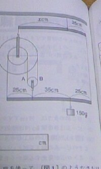 理科のてこの問題のやり方を教えてください 中学受験をする者です。 特に滑車と輪軸と、棒や重りを使って、つりあわせる問題が苦手です。 輪軸や、滑車、棒の重さを考える問題です。 得意になれるやり方教えてください。