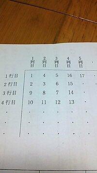 自然数の問題のやり方を教えてください。  ★6行目で6列目の求め方。 ★73は何行目で何列目か。 ★n行目でn列目の数をnで用いた式。  まったくさっぱりわから無くて困っています。。。