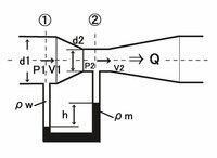 ベンチュリ管に関する問題について 下図のように水がベンチュリ管を流れている。U字管の水銀柱の読みがh=10cmとき 1,①と②の圧力差(P1-P2)を求めよ。 2,スロート部の流速V2を求めよ。 3,流量Qを求めよ。 ただ...