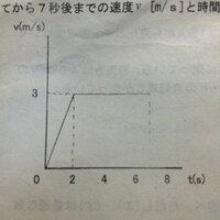 物理の問題です  t=0[s]のときにエレベーターが上昇を始め、 一定の速度で上昇を続けた。動きはじめて から7秒後までの速度v[m/s]と 時間の関係を下図のv-tグラフに示した  動き始めて7秒後 にエレベーターが 達した高さは何mか?  早めの回答をお願いします