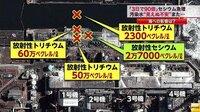 【汚染水海に漏れた疑いが~セシウム4日で110倍に】 http://webnews.asahi.co.jp/ann_s_000008526.html 「放射性物質に汚染された水が海に漏れた疑いが強い」 と指摘しています。  福島第一原発では、海側の...