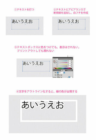illusttator CS5,テキストボックス,Illustrator CS5,アピアランス,文字,アウトライン化,やじるし