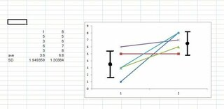 グラフ 追加 折れ線 エクセル