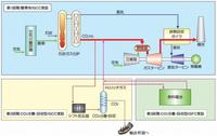 最先端の石炭火力(IGCC/IGFC)なら燃料費は1/4?CO2も分離貯留できる?    ・・・ 『石炭火力発電が瀬戸内海の工業地帯で進化、バイオマスと太陽光も後押し』 2013年11月19日    「瀬戸内海に...