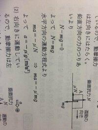 この「水平方向の運動方程式」というのは、 ma=F ですよね? そして、その式に動摩擦力の F'=μ'N を代入したんですよね?  そこで、なぜ代入した式が ma=-μ'g と、マイナスになるのか教 えていただけませんか?