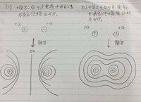 等電位線の書き方について質問です。 画像の(1),(2)の等電位線の書き方がわかりません。等電位線を書くときのイメージがあまり理解しておらず、なぜ、回答のような形になるのかが知りたいです。お願いします。