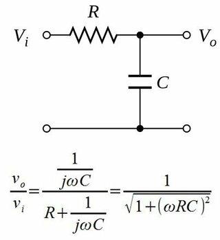 計算 ローパス フィルタ