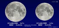 今夜、2014年最大の満月「スーパームーン」2014年最大の満月「スーパームーン」が、今夜(8月11日午前3時9分)見られる  台風の影響で雲が多く発生しましたが、見れると思いますか ?