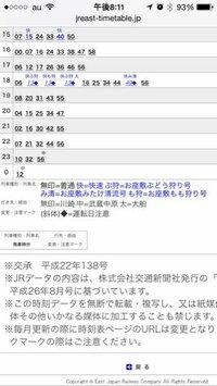 JR南武線の時刻表をネットで見ていたら、土休日の時刻表の下の方に大船という行き先表示があったのですが、どういうことですか?