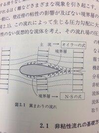 流体力学? このような内容を勉強するのは工学部の何科ですか?  電気科か機械科のどちらか志望です。   また鳥取大学レベルの工学部はこの程度の内容を学びますか? 友達の通ってる大学の教科書を見たけど、こんなのじゃなかったし。