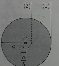 物理学 慣性モーメント  質量M、半径a、慣性モーメントMa^2/2のヨーヨーがある。 軸の半径はa/5である。ひもが滑ることは無い。 (1)長さhのひもをヨーヨーの外周(半径a)に巻いて自然に落下させる。ひもが全部...