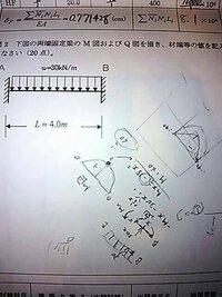 構造力学の問題で非常に難しい問題がありまして、どなかお力を貸して欲しいです。両端固定梁の問題です。M図とQ図とその値を、もしよろしかったら解き方も教えてほしいです。お願いします。
