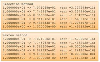 double x,double newton,stdio.h&gt,math.h&gt,int main,double newtonR,double binsrcg