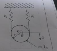 """固有振動数,振動モードベクトルの求め方 がわかりません 図のように円盤(半径r,質量m,重心周りの慣性モーメントI)が二本のバネ(バネ定数はそれぞれk1,k2,k1≠k2)とひもで天井から吊されている。円盤は上下動しながら回転するが,ひもと円盤の間にすべりはないものとする。上下動をx,回転をθとする。 滑車の上下動,回転の運動方程式は以下のようになる。 mx""""=-k1(x+rθ..."""