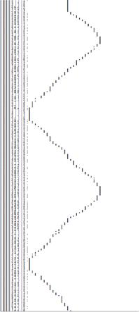 エクセルで  画像のように 一行にひとつずつデータが並んでいて それをひとつの列にまとめたいのですがどのような関数を使えばまとめることができるでしょうか? 一発ではできないかもしれませんが ヒントか何かありましたらお願いします  らせん状のデータを一列に移動させて まとめることが目的です
