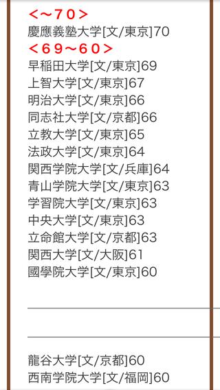 合格 龍谷 発表 大学