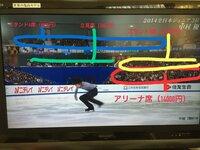 フィギアスケートのグランプリシリーズのNHK杯についてです。席について。長野県のビックハットですよね。去年の全日本もここでしたので、去年のを見直して席を確認してみました。(テレビ画面 を写メりました。...